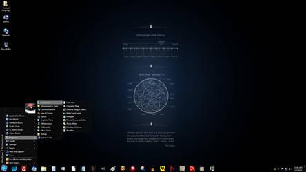 Windows 7 on Spanky - Time by slowdog294