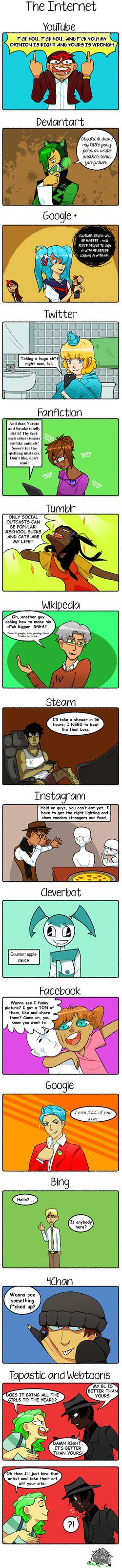 The Internet by DerpInc