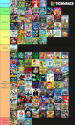 My Cartoon Network shows Tier List