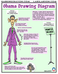Obama Drawing Diagram by Conservatoons