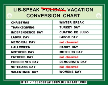 Liberal Holiday Chart by Conservatoons