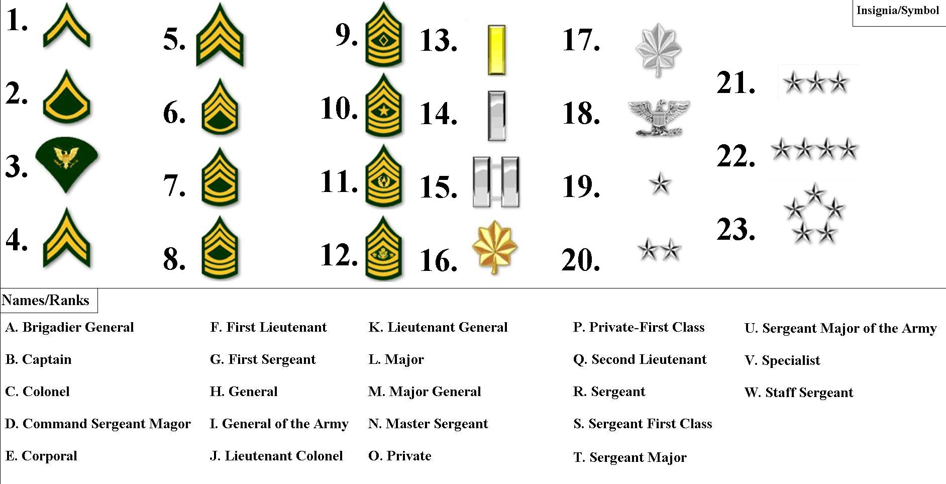 navy 11 general orders