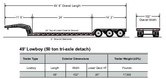 flatbed trailer schematics  by futurewgworker on deviantart