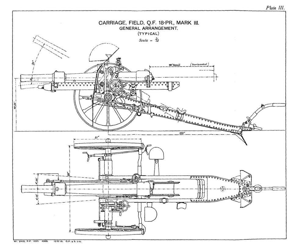qf 18 pounder mark iv field gun schematics by futurewgworker on rh deviantart com Schematic Horse Carriage