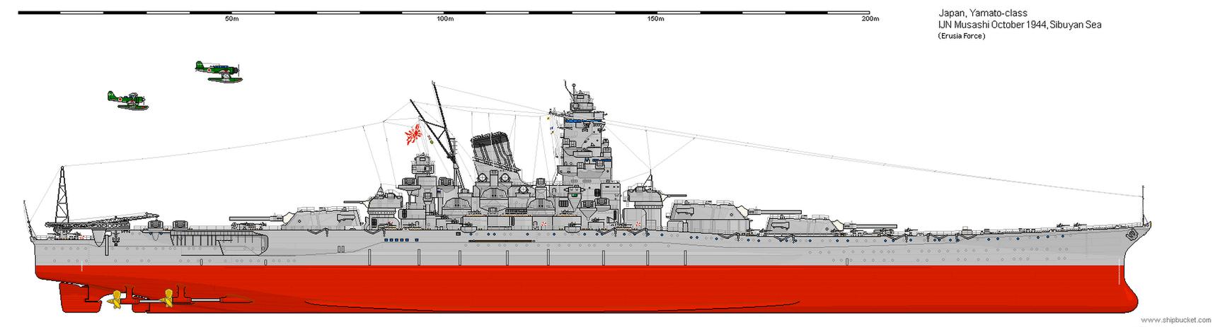 BB Musashi Sibuyan Sea Shipbucket by Erusia-Force