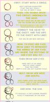 How to draw Derpy by KaiThePhaux