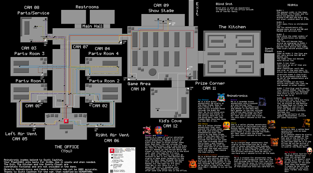 Five Nights At Freddy S Building Layout