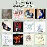 2011 Summary of Art