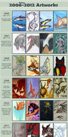 Improvement Meme 2006-2012