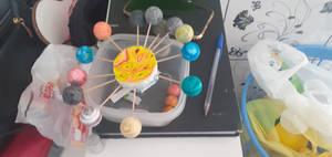 The whole mini solar system
