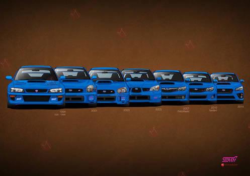 History Subaru