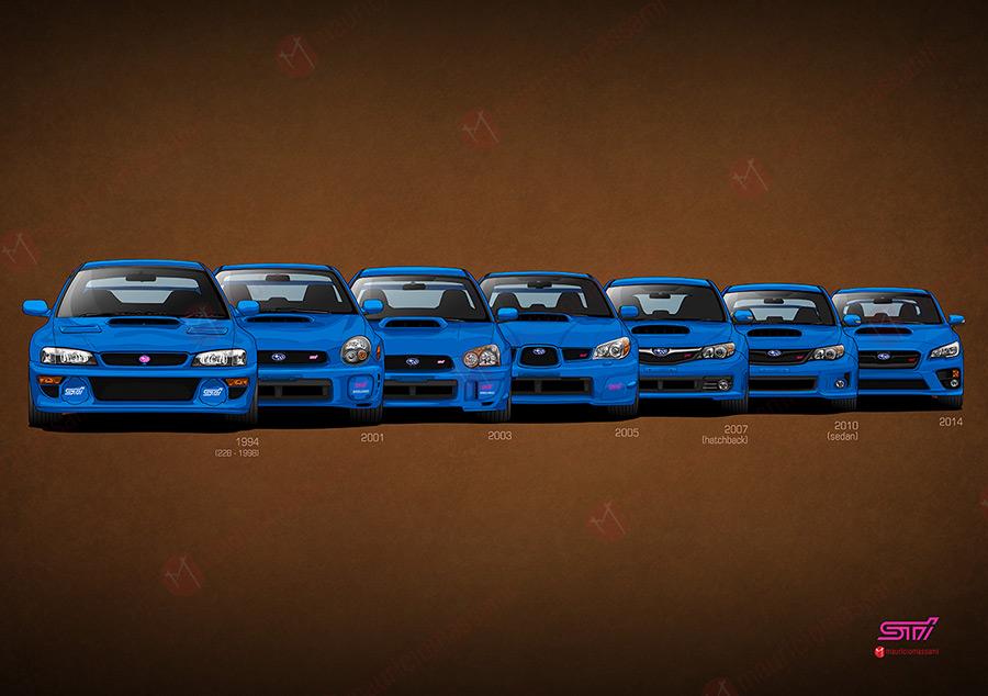 Subaru sti history