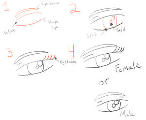tutorial eye tip