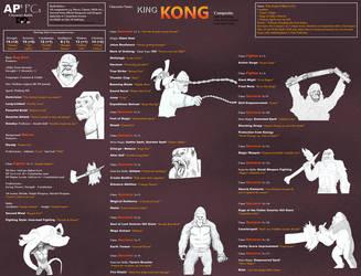 APs PCs Character Kong