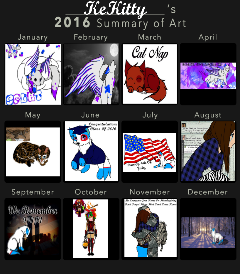 2016 Art Summary by KeKitty