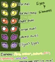 Ari traits part 4 by PeachhTea