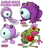 Poliwag Family by ajkent14z