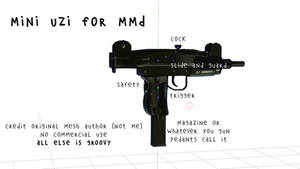 Mini Uzi for MMD