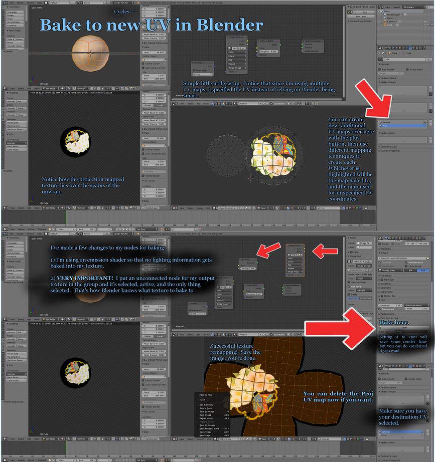 Remapping textures from alternate UV in Blender by vasilnatalie