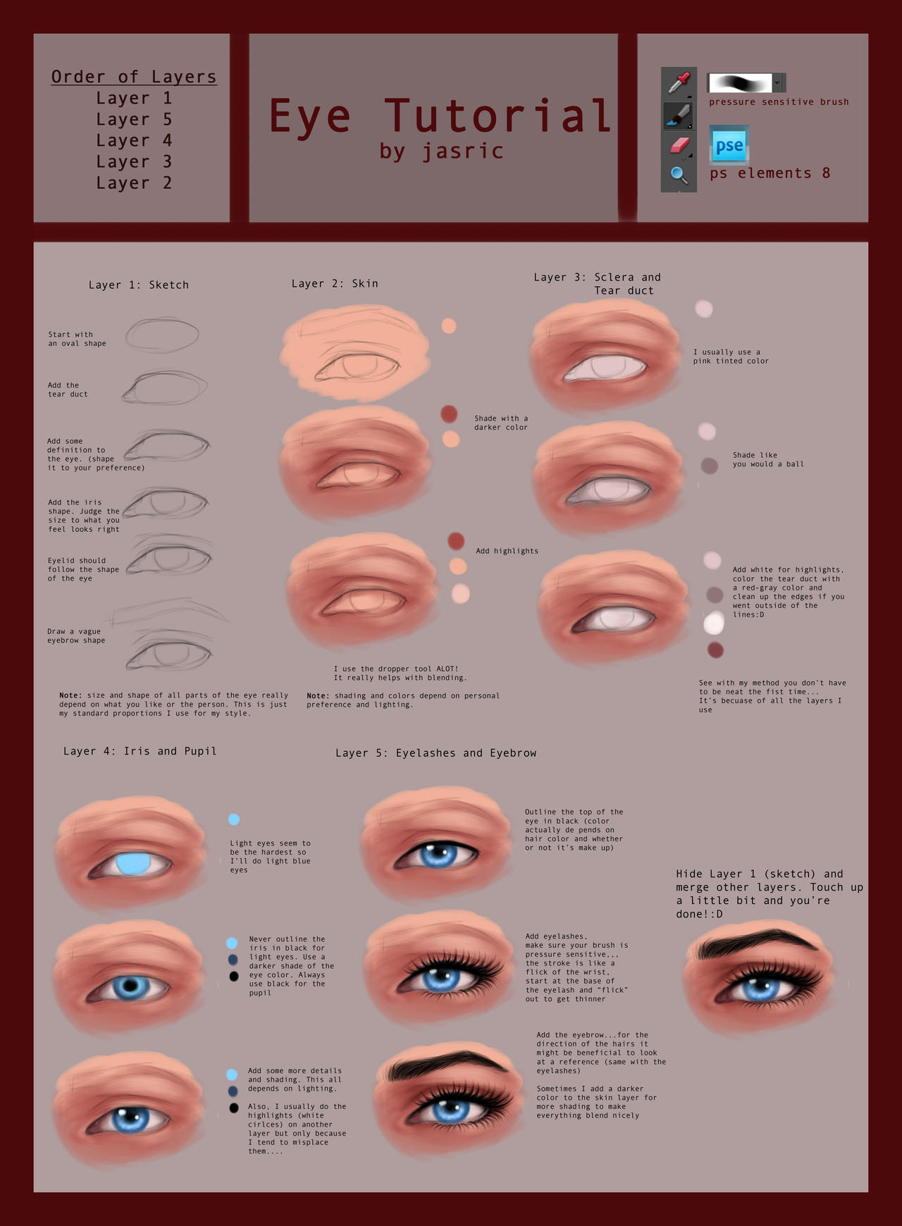 Eye Tutorial by jasric