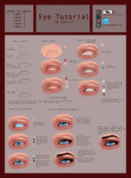 Eye Tutorial by jasric