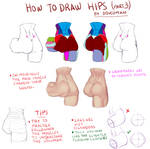 Hips tutorial 3