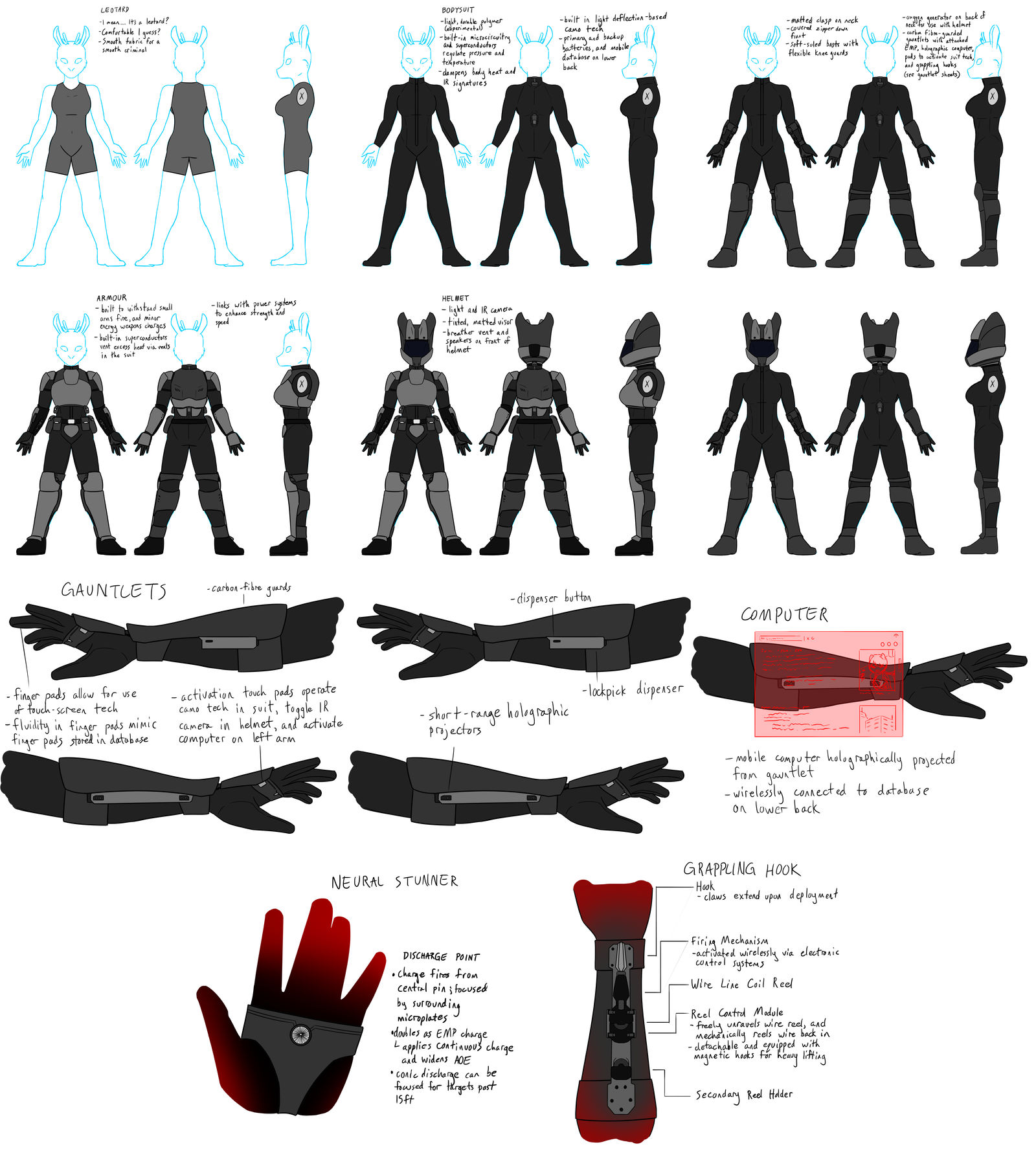 Chinook Stealth Suit Reference by Crosis278 on DeviantArt