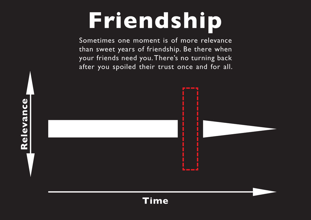 friendship failure