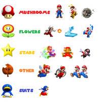 Guide to Mario Power Ups (READ Description) by KoopshiKingGeoshi