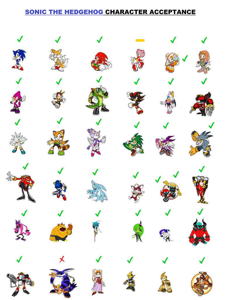 My Sonic Acceptance Sheet by KoopshiKingGeoshi