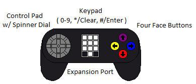 RetroPRO Gamepad Mark I