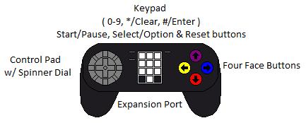 RetroPRO Gamepad Mark I Version 2 by AirSharkSquad
