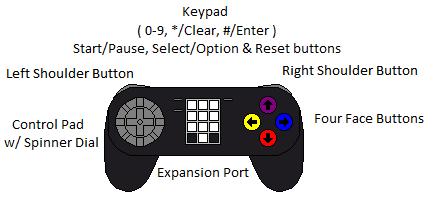 RetroPRO Gamepad Mark II by AirSharkSquad