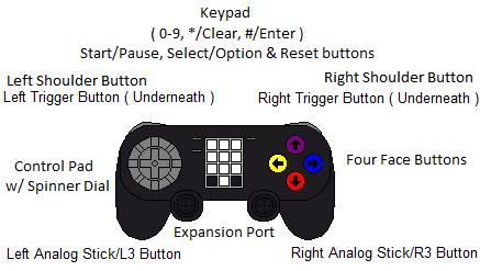RetroPRO Gamepad Mark III by AirSharkSquad