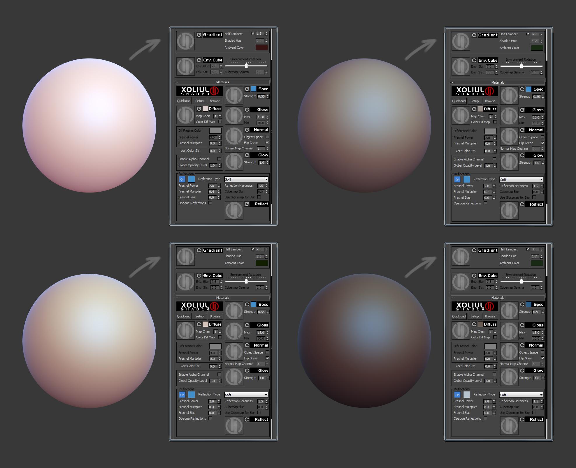 Xoliul 2.0 Skin Shader Settings by HazardousArts