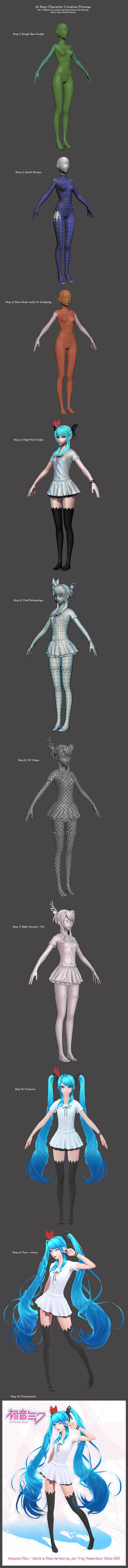 My 10 Steps to 3D Character Creation by HazardousArts