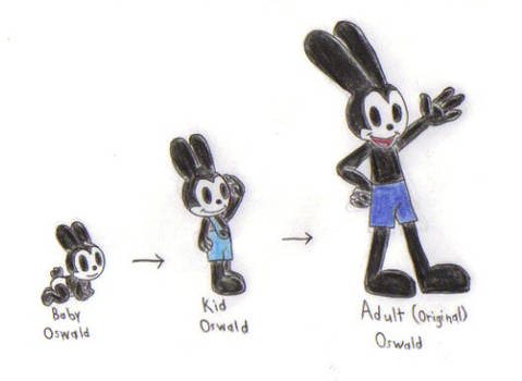 Stages of Oswald