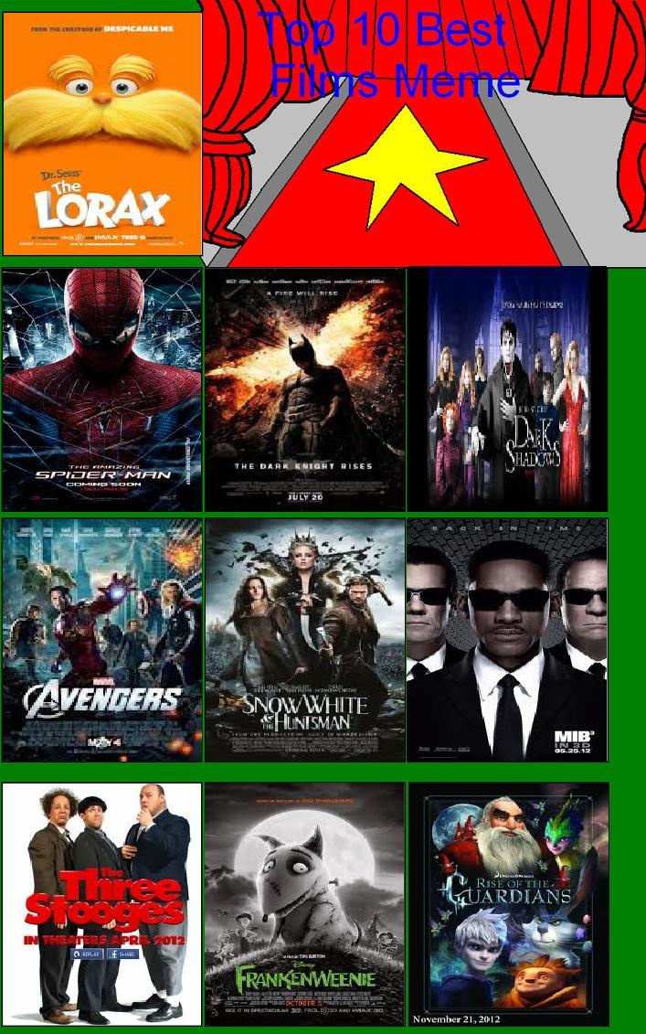 Best Movies of 2012 by KessieLou