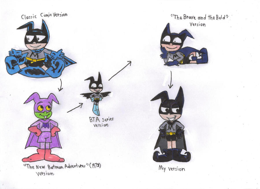 Different Styles of Bat-Mite by KessieLou