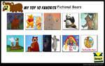 Top 10 Favorite Bear Characters