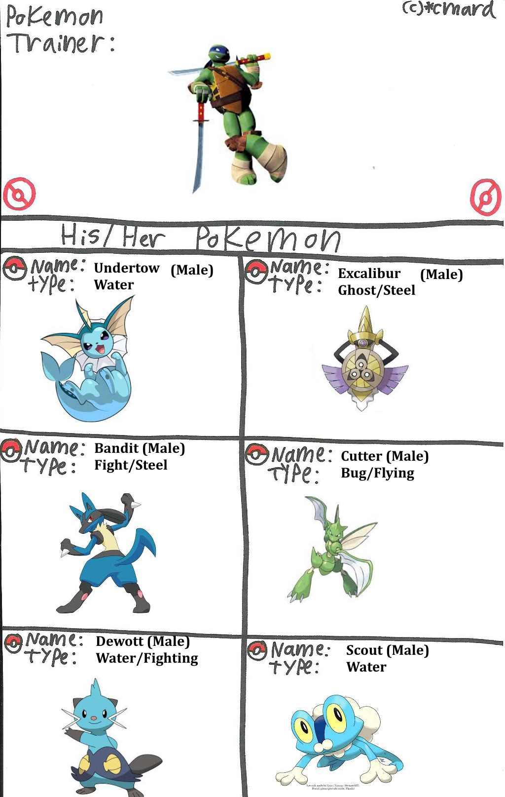TMNT/Pokemon: Leonardo's Pokemon Team by KessieLou