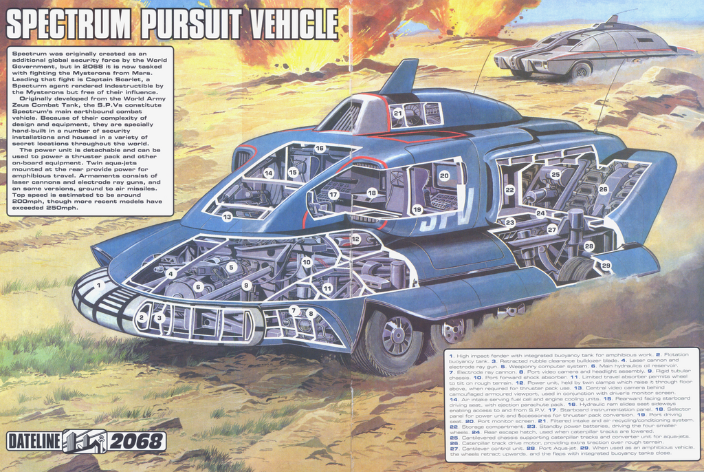 Captain Scarlet Spectrum Pursuit Vehicle By ArthurTwosheds