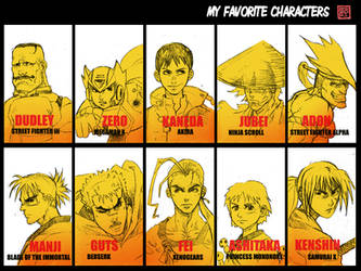 Fav Characters Revealed by rgm501