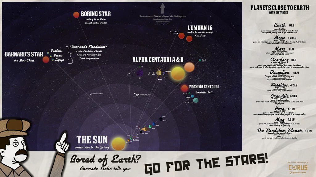 Post Apocalyptic Space Map by theSuricateProject