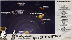 Post Apocalyptic Space Map