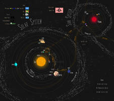 Solar System (Two Universes series) by theSuricateProject