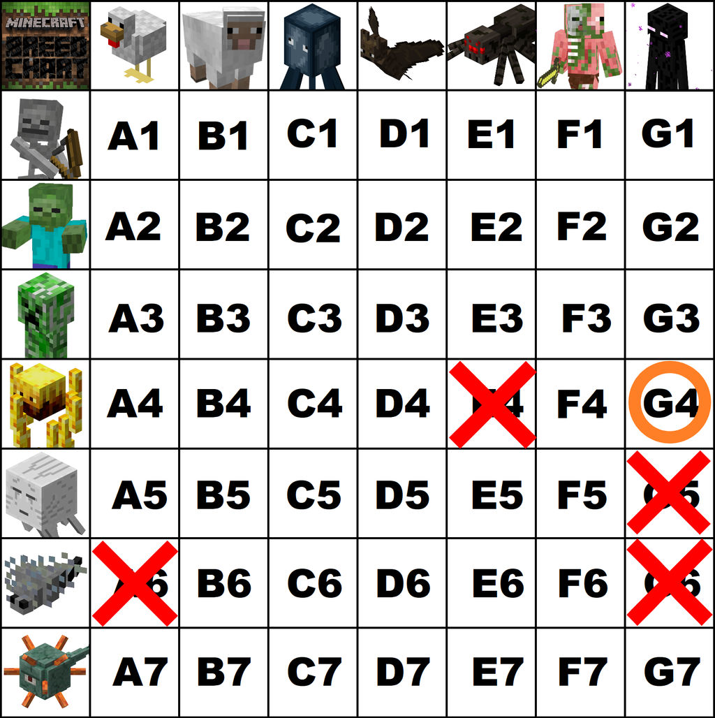 Minecraft Breed Chart (CLOSED FOR NOW) by EdgeHogX on DeviantArt