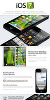 iOS 7 Concept by diegosella