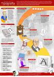 Infographics: Typography by arwenita