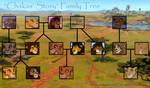 Chaka's Story Family Tree